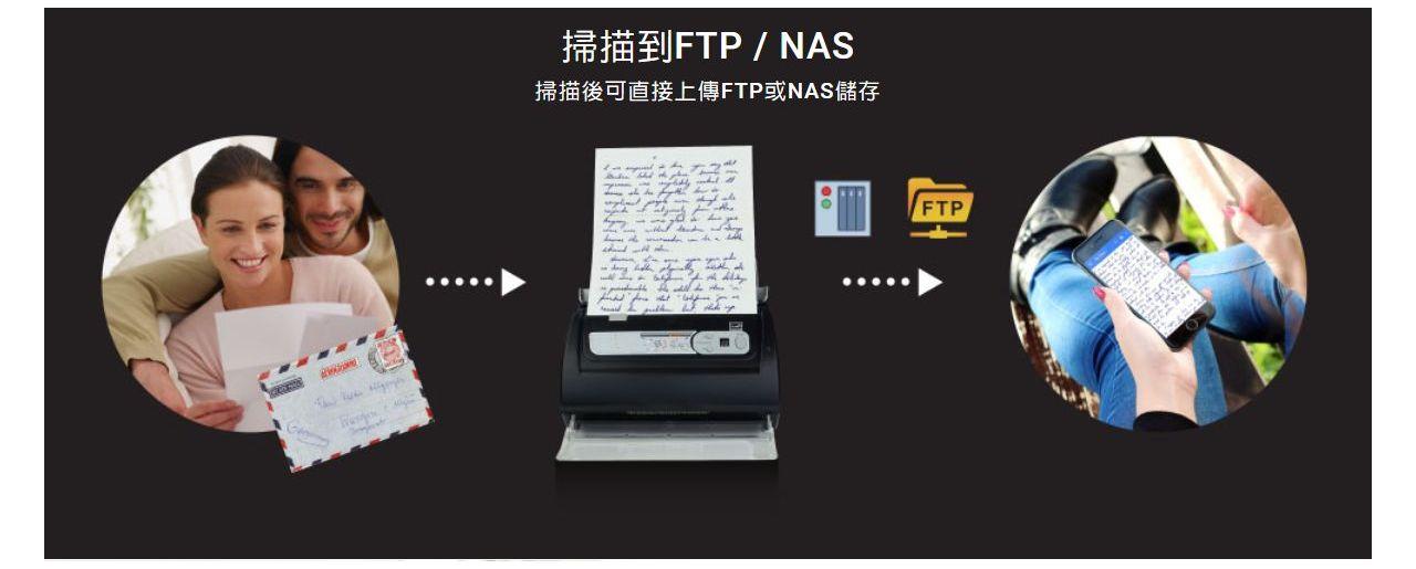 好用快速的效能掃描機 收據支票名片統一發票的圖像檔中文條碼文件台灣身分證最小名片最大A4 皆可掃描,紙張厚薄都沒問題 OCR光學文字辨識及可搜尋PDF輕鬆轉換orc 文字編輯真輕鬆 一鍵按 使用PS186按鍵掃描就是這麼簡單新增掃描設定組合 需求設定調整 滑鼠雙擊立即掃描 三步驟掃描完成 您可以設定保存多達 23組掃描設定組合高達23組條碼掃描掃描有條碼的檔案 可直接變為檔名方便查找23種模式自己建 可用barcode命名 掃描到FTP / NAS掃描後可直接上傳FTP或NAS儲存遠端雲端管理 好方便