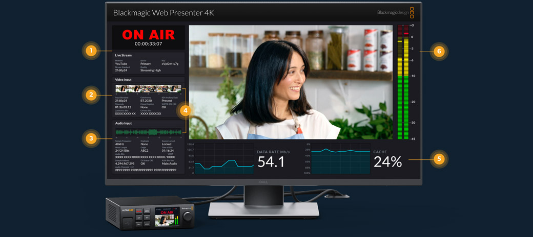 Built-in Technical Monitoring